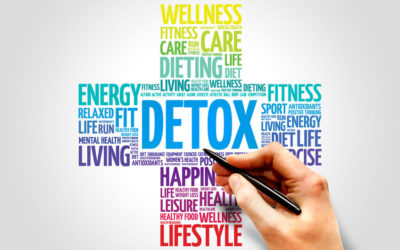 Detox;  Beware of Dementogens